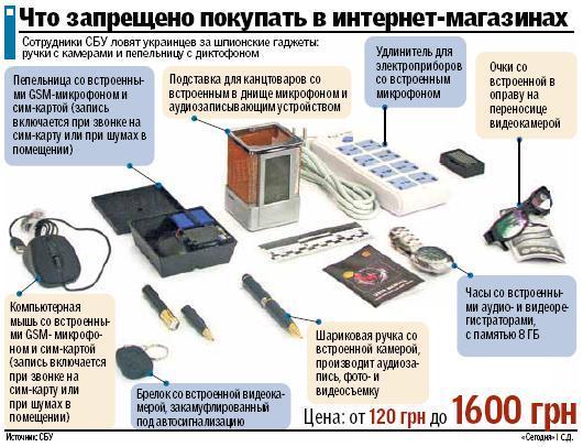 tamognya zapret Законы о перевозке грузов